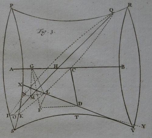 Arithmetica5